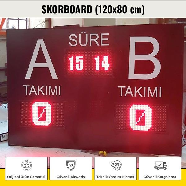 skorboard